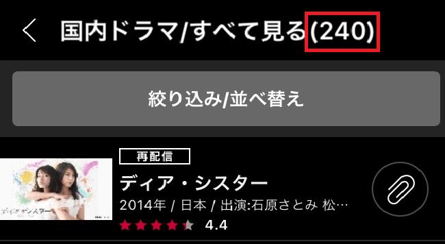 dTV 作品数 国内ドラマ