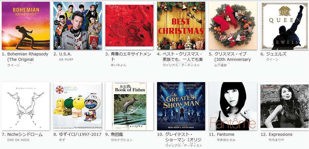 Amazon Music Unlimitedランキング①