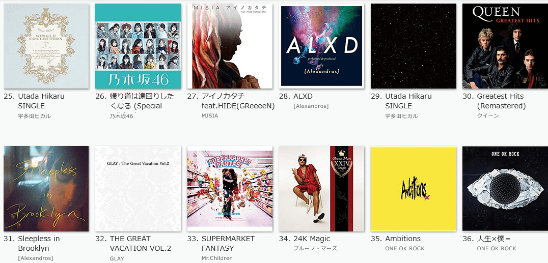 Amazon Music Unlimitedランキング③