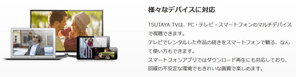 TSUTAYA TVのデバイス