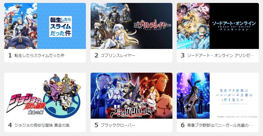 u-next アニメランキング①