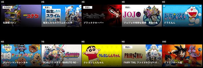 dTVアニメランキング①