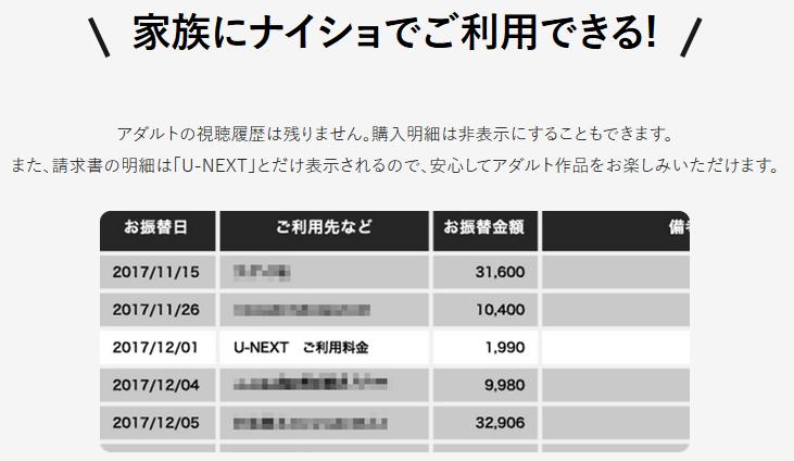 U-NEXTクレジットカード明細