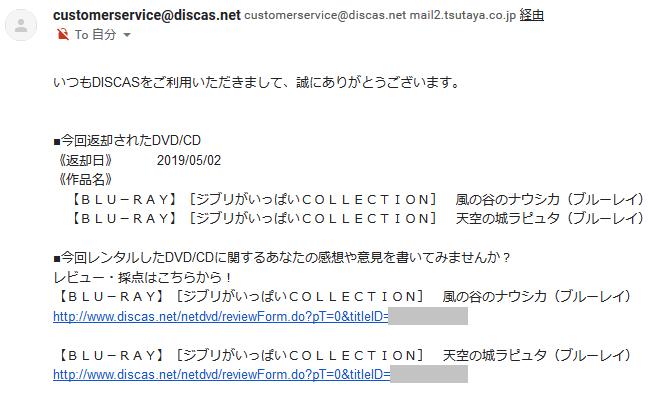 TSUTAYA返却メール
