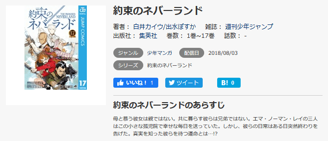 music.jpの約束のネバーランド