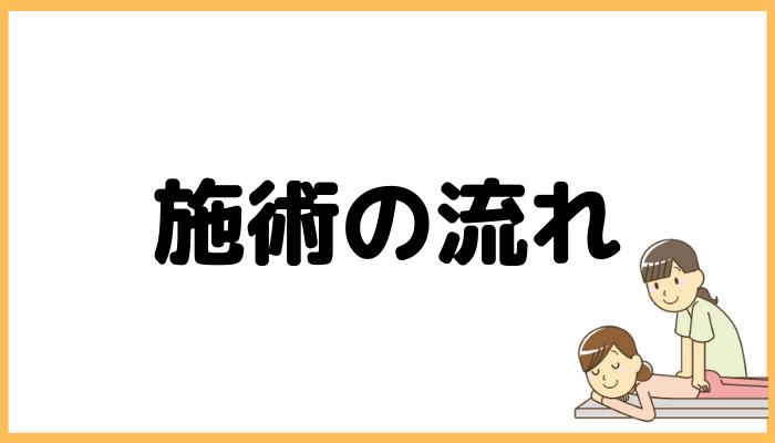 代官山コンディショニングの施術