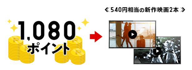 TSUTAYA TVのポイント