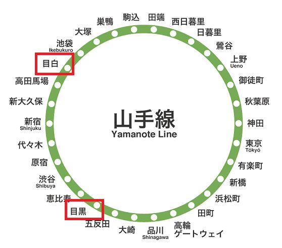 山手線の路線図